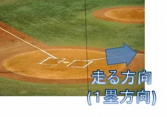 野球の打った後、走る方向
